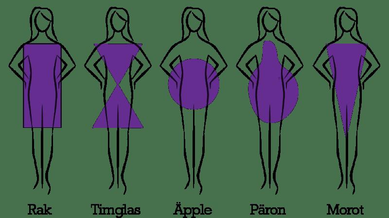 Stylisten guidar: Så hittar du rätt byxor för din kroppstyp
